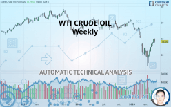 WTI CRUDE OIL - Weekly