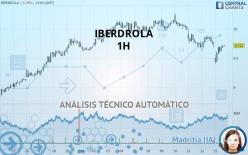 IBERDROLA - 1H