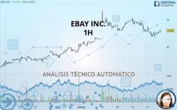 EBAY INC. - 1H