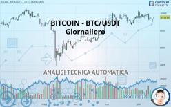 BITCOIN - BTC/USDT - Giornaliero
