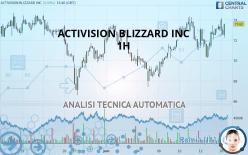 ACTIVISION BLIZZARD INC - 1H