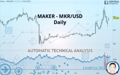 MAKER - MKR/USD - Daily