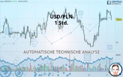 USD/PLN - 1 Std.