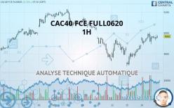 CAC40 FCE FULL0221 - 1 uur