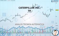 CATERPILLAR INC. - 1H