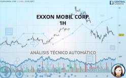 EXXON MOBIL CORP. - 1H