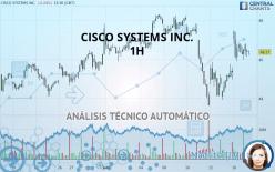 CISCO SYSTEMS INC. - 1H
