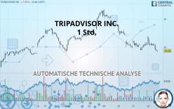TRIPADVISOR INC. - 1 Std.