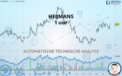 HEIJMANS - 1 uur