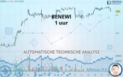 RENEWI - 1 uur