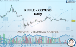 RIPPLE - XRP/USD - Giornaliero