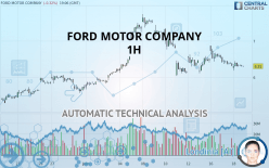 FORD MOTOR COMPANY - 1H
