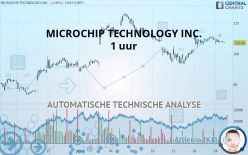 MICROCHIP TECHNOLOGY INC. - 1 uur