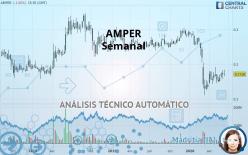 AMPER - Semanal