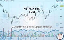 NETFLIX INC. - 1 uur