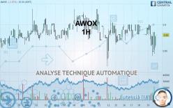 AWOX - 1H