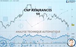CNP ASSURANCES - 1H