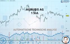 AURUBIS AG - 1 Std.
