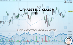 ALPHABET INC. CLASS A - 1H