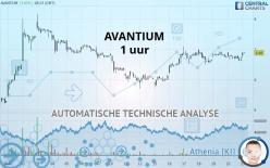 AVANTIUM - 1 uur