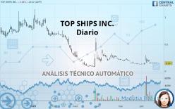 TOP SHIPS INC. - Diario