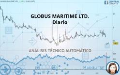 GLOBUS MARITIME LTD. - Diario