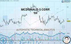 MCDONALD S CORP. - 1H