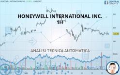 HONEYWELL INTERNATIONAL INC. - 1H