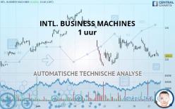 INTL. BUSINESS MACHINES - 1 uur