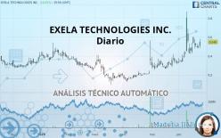 EXELA TECHNOLOGIES INC. - Diario