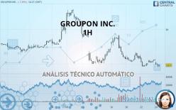 GROUPON INC. - 1H