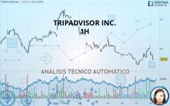 TRIPADVISOR INC. - 1H