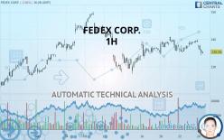 FEDEX CORP. - 1H