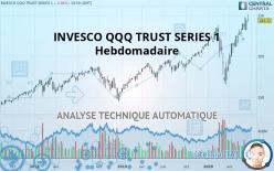 INVESCO QQQ TRUST SERIES 1 - Wöchentlich