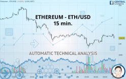 ETHEREUM - ETH/USD - 15 min.