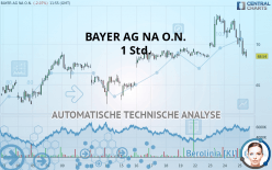 BAYER AG NA O.N. - 1 Std.