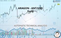 ARAGON - ANT/USD - Daily