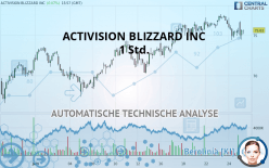 ACTIVISION BLIZZARD INC - 1 Std.