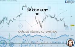 3M COMPANY - 1H