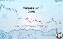 AVINGER INC. - Diario