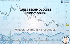 AURES TECHNOLOGIES - Hebdomadaire