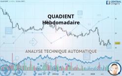 QUADIENT - Hebdomadaire