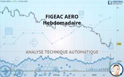 FIGEAC AERO - Hebdomadaire