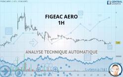 FIGEAC AERO - 1H