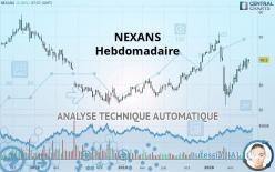 NEXANS - Hebdomadaire