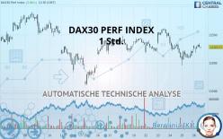 DAX30 PERF INDEX - 1 Std.