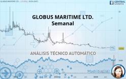 GLOBUS MARITIME LTD. - Semanal