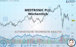 MEDTRONIC PLC. - Semanal