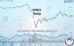 VINCI - Daily
