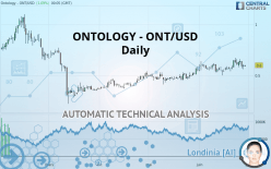 ONTOLOGY - ONT/USD - Daily